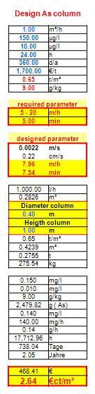 Dimensioning filter1
