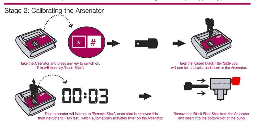 arsenic quick test kitmanual 2