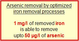 iron and arsenic removal